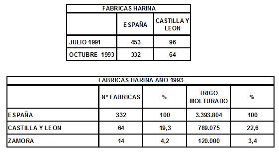 Tabla 1 Aurelio